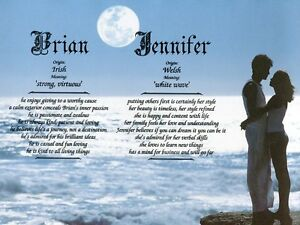 """""""Blue Moon"""" Double Name Meaning Print Personalized (Love Romance)"""