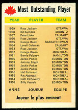 1970 OPC O PEE CHEE CFL FOOTBALL #111 Most Outstanding Player CHECKLIST EX COND