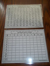 Twin Pack Multiplication Tables laminated dry erase  worksheets.  Math learning
