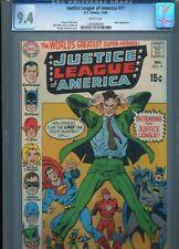 JUSTICE LEAGUE OF AMERICA #77 CGC NM 9.4 JOKER APP. ANDERSON COVER DILLIN ART