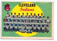 1959 Topps Baseball Checklist Cleveland Indians Checklist #476 - Unmarked