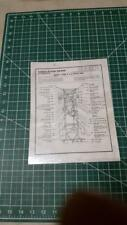 "Military Jeep M38 Lubrication Order Chart ""Laminated"""