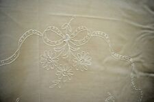 VINTAGE MATOUK ORGANDY SWISS CREWEL EMBROIDERED OVAL TABLECLOTH NWT TT224