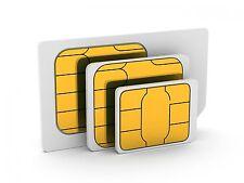 SIM CARD ANTI-SPY