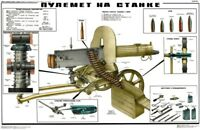 *Maxim 7.62x54 *5 POSTER SET of Soviet Russian Light Machine Gun LQQK & BUY NOW!