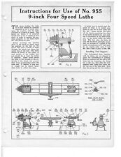 Delta Rockwell for Use of No. 955 9-inch Four Speed Lathe Instructions