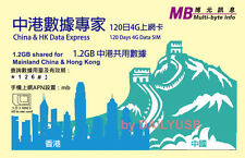 CHINA HONG KONG 1.2GB 4G LTE 120 DAYS DATA PREPAID SIM BY MULTIBYTE CHINA MOBILE