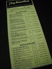 KISS Rockets EARTH WIND & FIRE & STYX Sanford Townsend 1/22/'78 BOX OFFICE CHART