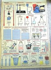 "Original 1955 Science Pull Down School Chart of Heat  28.5 x 42""  Welch Manu."