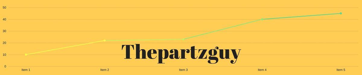Thepartzguy