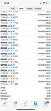 More details for fully automated forex ea, easy profits - 1% minimum daily. 7 day free trial
