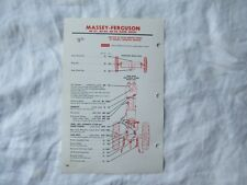 Massey Ferguson MF 85 88 90 MF90 tractor lubrication guide chart