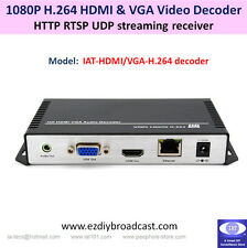 HDMI / VGA Decoder as a RTMP HTTP RTSP UDP stream receiver for H.264 265 Encoder
