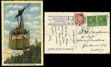 USA GB Postage dovuta 1938 CPP Aerial PASSEGGERO Tram in Scozia