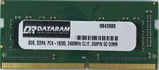 DATARAM 8GB SO DIMM MEMORY RAM FOR LENOVO THINKCENTRE M910 TINY