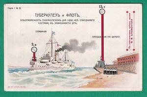 Russia, patriotic  Tuberkulose, Туберкулез в армии, на флоте