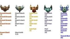 League Of Legends Boosting EUNE EUW