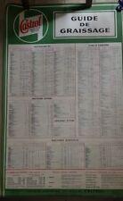 Affiche castrol Guide de Graissage années 1930
