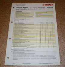 Inspektionsblatt Yamaha YP 125 R Majesty Typ SE021 1998
