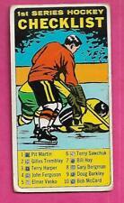 1964-65 TOPPS TALL # 54 HOCKEY 1ST SERIES MARKED CHECKLIST  CARD (INV# J0001)