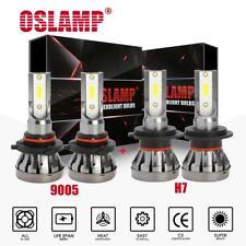 New listing Mini H7+9005 Combo Led Headlight Kits Bulbs Hi-Lo Beam Lamps 450000Lm 6000K Hid