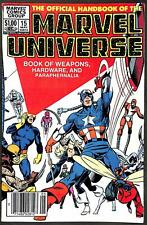 The Official Handbook of the Marvel Universe #15
