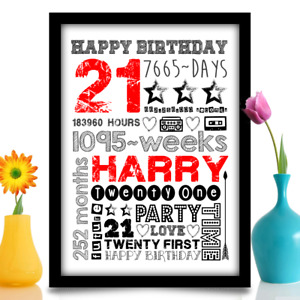 Personalised 21st Birthday gift with name for HIM HER A4 gloss printed design