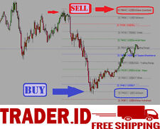 Forex Indicator Pivot Buy and Sell Trading System Best Mt4