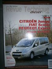 EXPERT - SCUDO - JUMPY depuis 2007 1.6 HDi JTD 90 : revue technique RTD 282