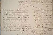 Grand arbre généalogique XVIIIe de la famille Pavyot.