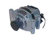Lichtmaschine CITROËN DS3 1.6 VTi 120