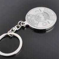 Keyring Key Calendar Years Keyfob Perpetual Keychain Chain Craft Vintage Gifts