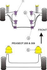 Powerflex Bush Poly For Peugeot 205 Gti & 309 Gti Front Wishbone Rear Bush