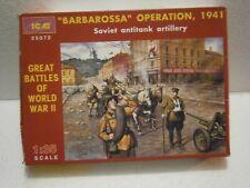 MAQUETTE WW2 SOVIET ANTITANK OPERATION BARBAROSSA 1941 ICM 35072 1/35 - 1.35eme