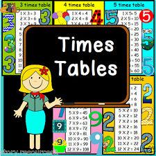 Da 1 a 12 volte tabella POSTER insegnamento matematica classe risorsa vengono visualizzati su CD ROM