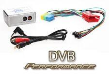 Connects2 CTVADX001 Audi A6 1998 - 2004 MP3 iPod AUX adaptateur audio input