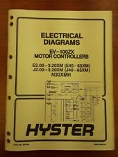 Heavy Equipment Manuals & Books for Hyster | eBay on