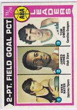 1974-75 TOPPS BASKETBALL ABA FIELD GOAL PCT LDRS #208 SWEN NATER NRMT *60863
