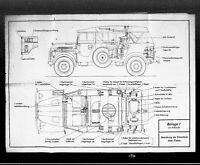 Panzerabwehrkanonen und Artilleriehandbücher von 1940 - 1945