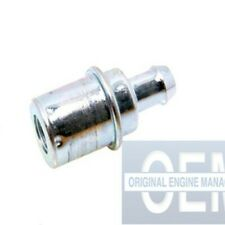 PCV Valve 9842 Forecast Products
