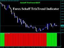 Forex Schaff TrixTrend Indicator NEW 2017 MetaTrader 4