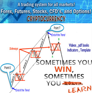 A Trading System For All Markets ! Forex,Options,Cryptocurrency,Stocks,Futures !