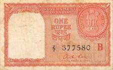 Indian Paper Money