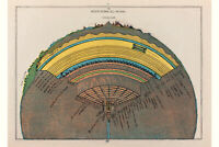 Michelangelo Caetani; Cross Section of Hell, 1855; Fine Art Print