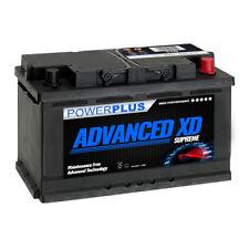 110xd 115 Type Car Battery 5year Warranty