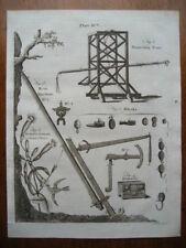 BERN MACHINE BATTERING RAM ENGRAVING & TEXT! 1797