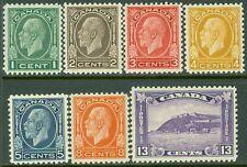 CANADA : 1932. Scott #195-201 Choice VF-XF Mint NH set. PO Fresh. Catalog $311.