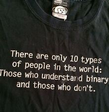 Think Geek Black T-Shirt  10 Types of People In the World