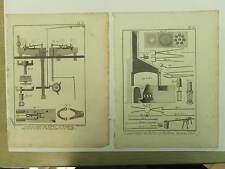 Encyclopédie Panckoucke Cuivre (tréfilerie) 6 planches originales 1783 complet