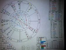 Your Personal Astrology Natal Birth Chart printed